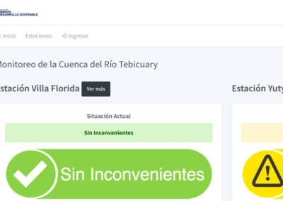 Aplicación Web Monitoreo de Ríos
