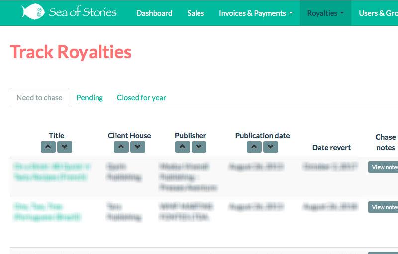 Aplicación Web Gestión de Royaltíes